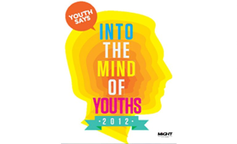 Into The Mind Of Youths