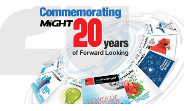 Commemorating MIGHT 20years of Forward Looking