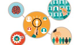Research Challenges: Collaboration and Community