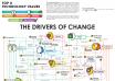 driverschange
