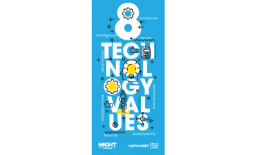 8 Technology Values