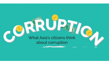 What Asia's Citizens Think About Corruption