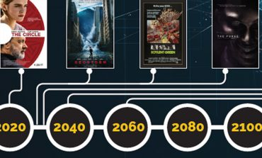 10 films inspired by future shocks